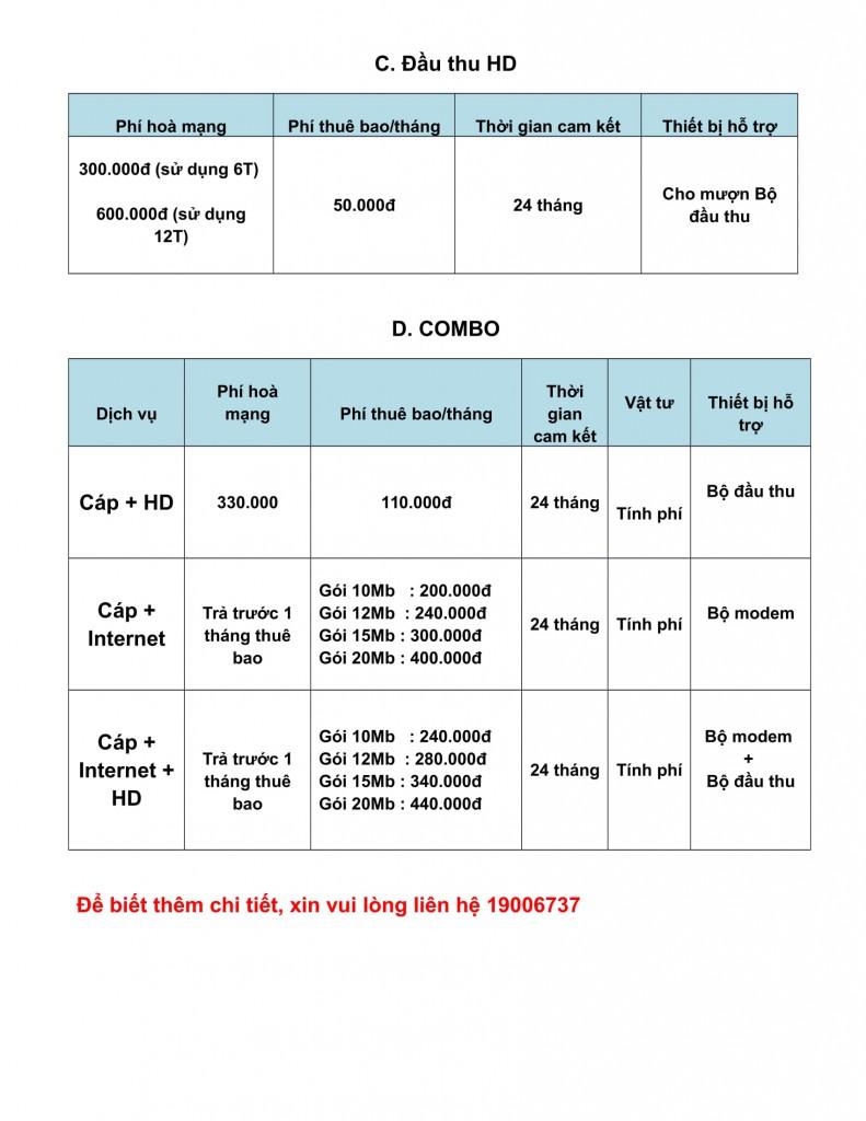 CSG TP HCM QUY 1-2.2019-2