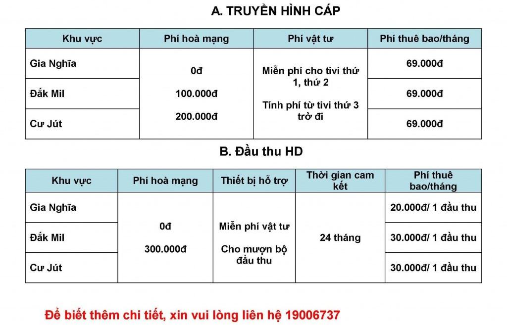 CSG-DAK-NONG-T5-20172-1024x770